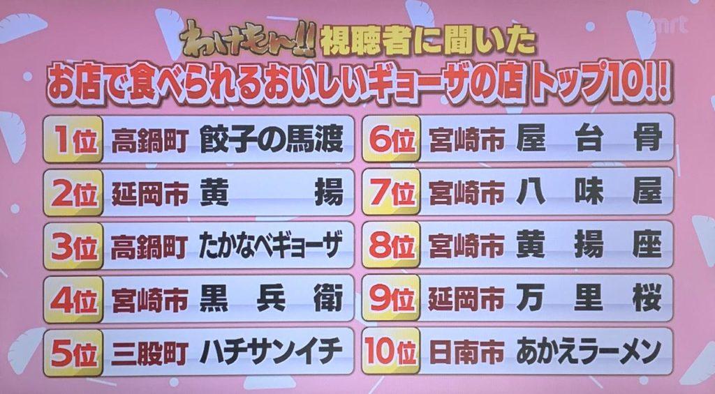 宮崎店で食べられるギョウザランキング